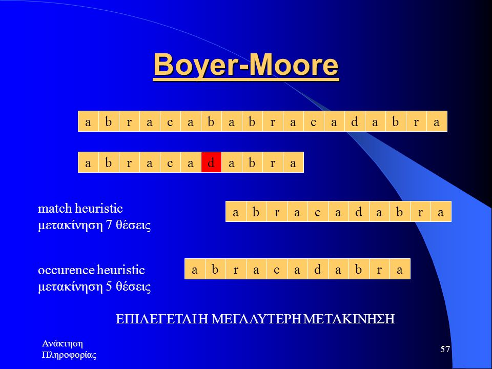 Boyer-Moore a b r a c a b a b r a c a d a b r a a b r a c a d a b r a
