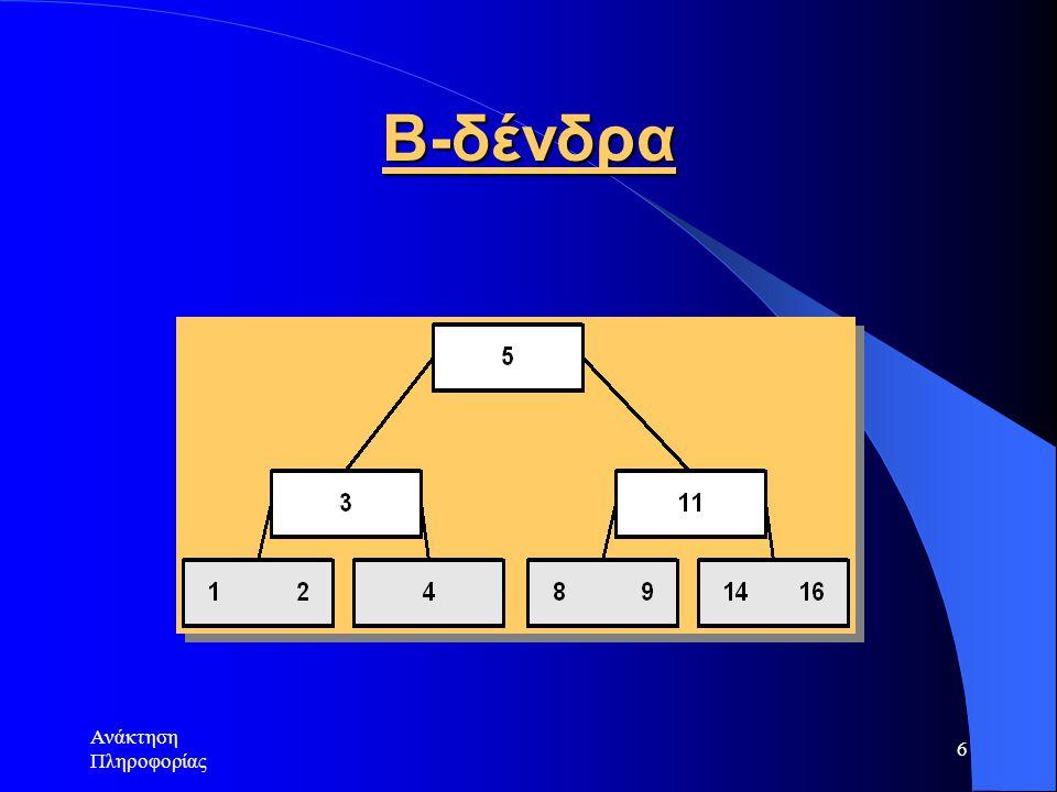 Β-δένδρα Ανάκτηση Πληροφορίας