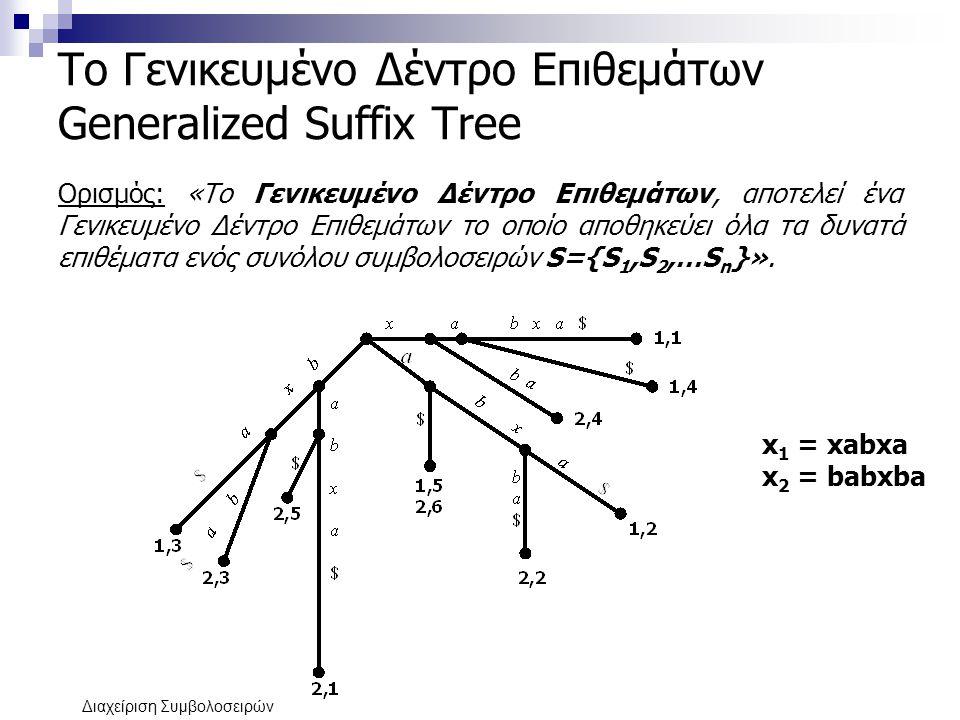Το Γενικευμένο Δέντρο Επιθεμάτων Generalized Suffix Tree