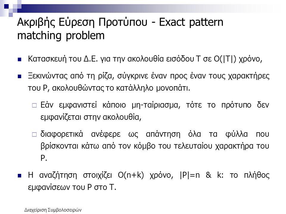 Ακριβής Εύρεση Προτύπου - Exact pattern matching problem