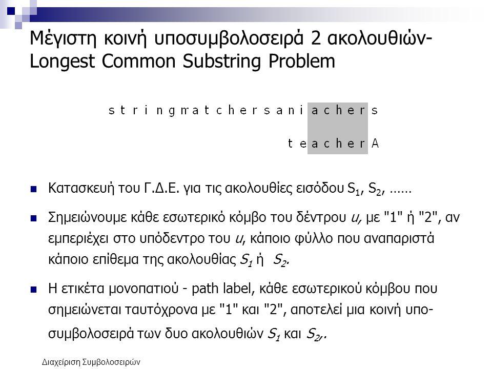 Μέγιστη κοινή υποσυμβολοσειρά 2 ακολουθιών- Longest Common Substring Problem