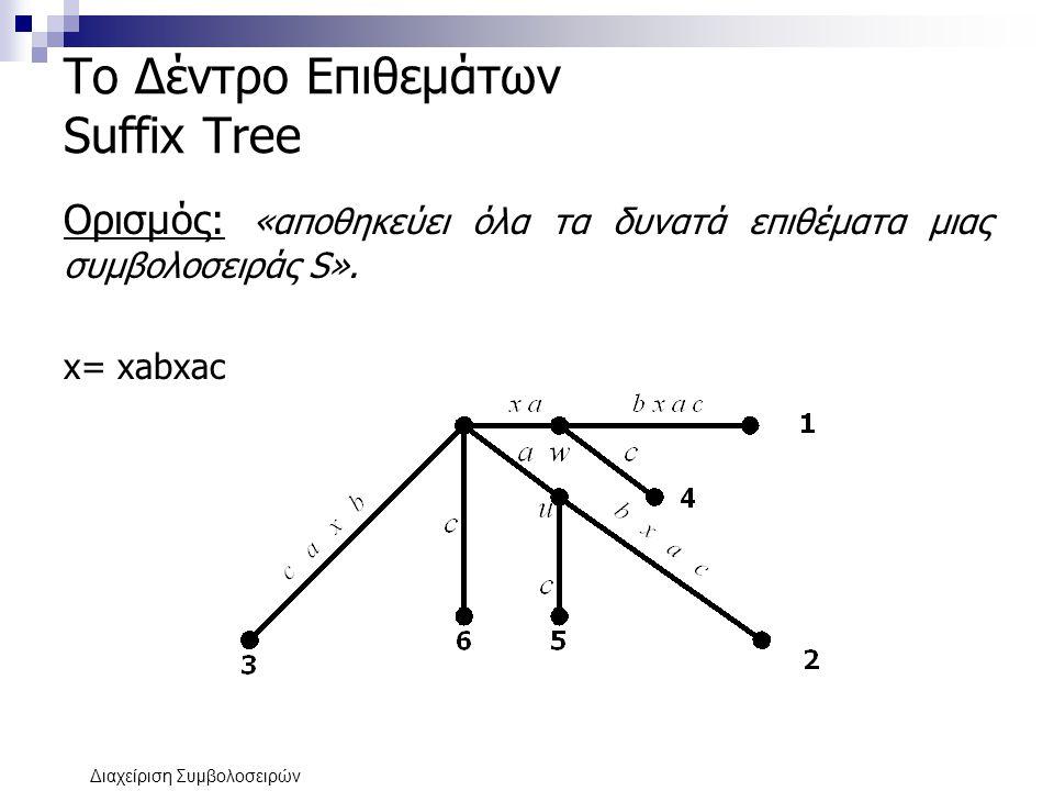 Το Δέντρο Επιθεμάτων Suffix Tree