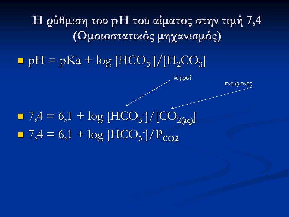 Η ρύθμιση του pH του αίματος στην τιμή 7,4 (Ομοιοστατικός μηχανισμός)