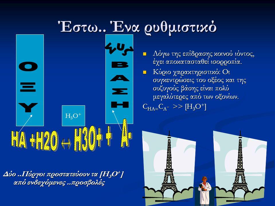 Έστω.. Ένα ρυθμιστικό ΒΑΣΗ ΟΞΥ ΗΑ +Η2Ο ↔ Η3Ο+ + Α- Συζ