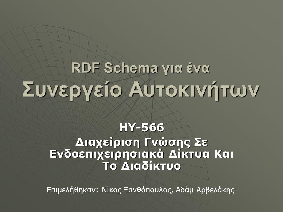 RDF Schema για ένα Συνεργείο Αυτοκινήτων