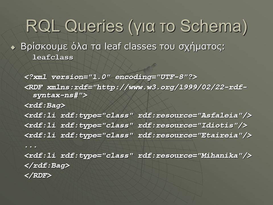 RQL Queries (για το Schema)