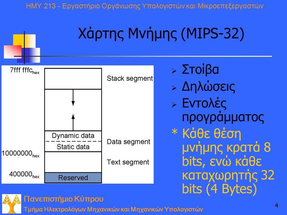 Χάρτης Μνήμης (MIPS-32) Στοίβα Δηλώσεις Εντολές προγράμματος