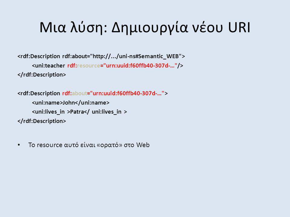 Μια λύση: Δημιουργία νέου URI