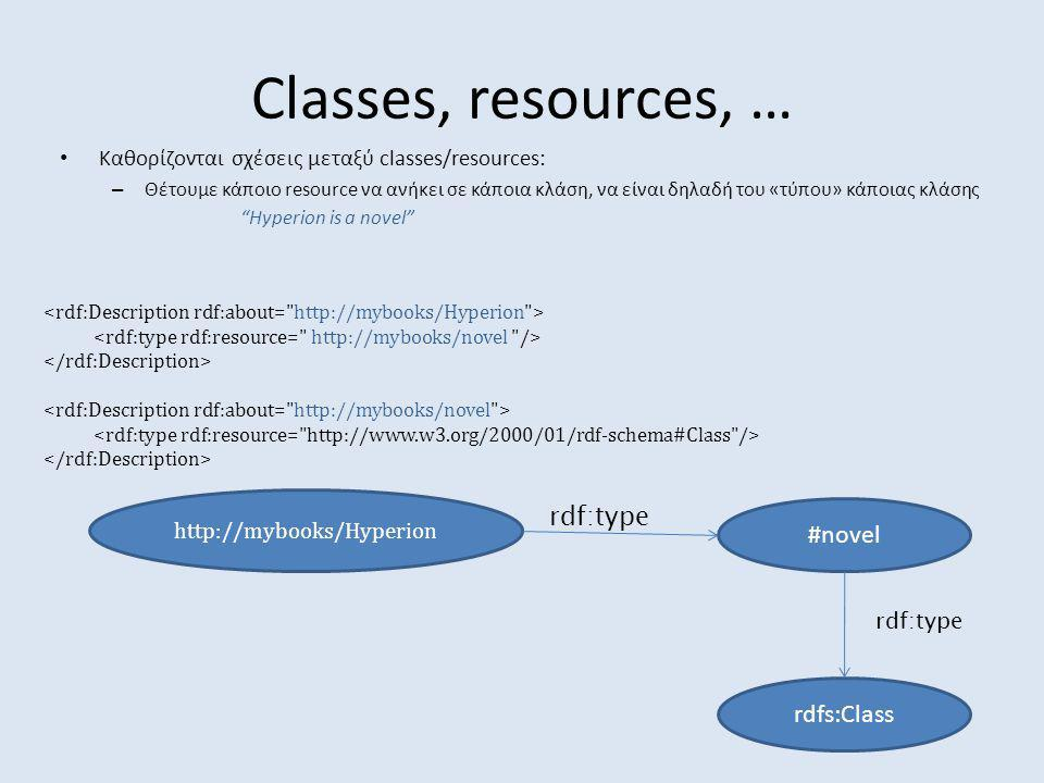 Classes, resources, … rdf:type #novel rdfs:Class