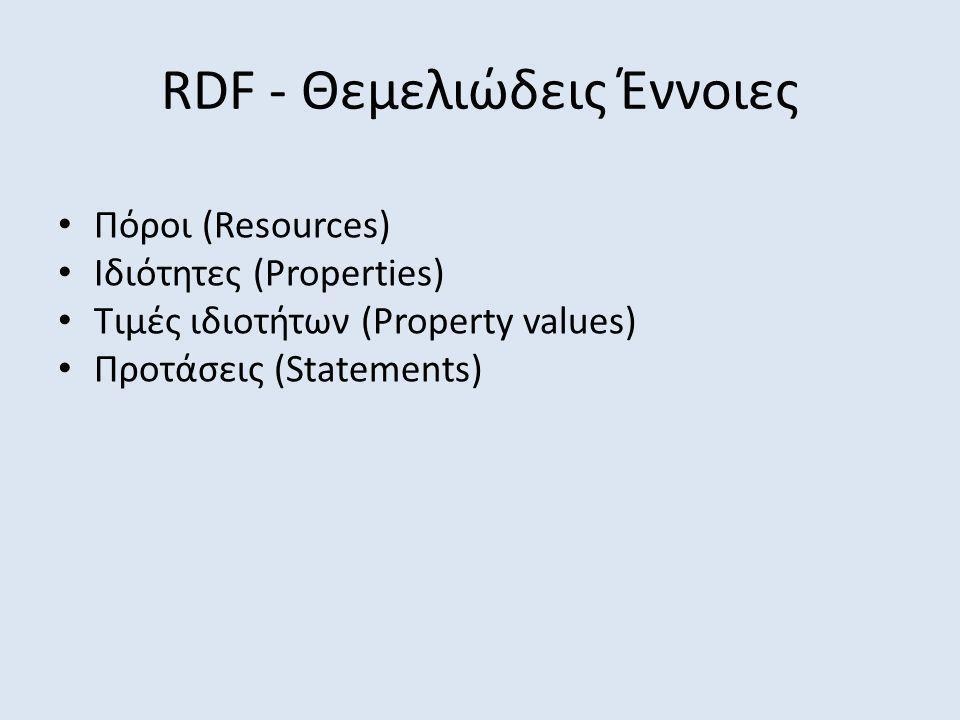 RDF - Θεμελιώδεις Έννοιες