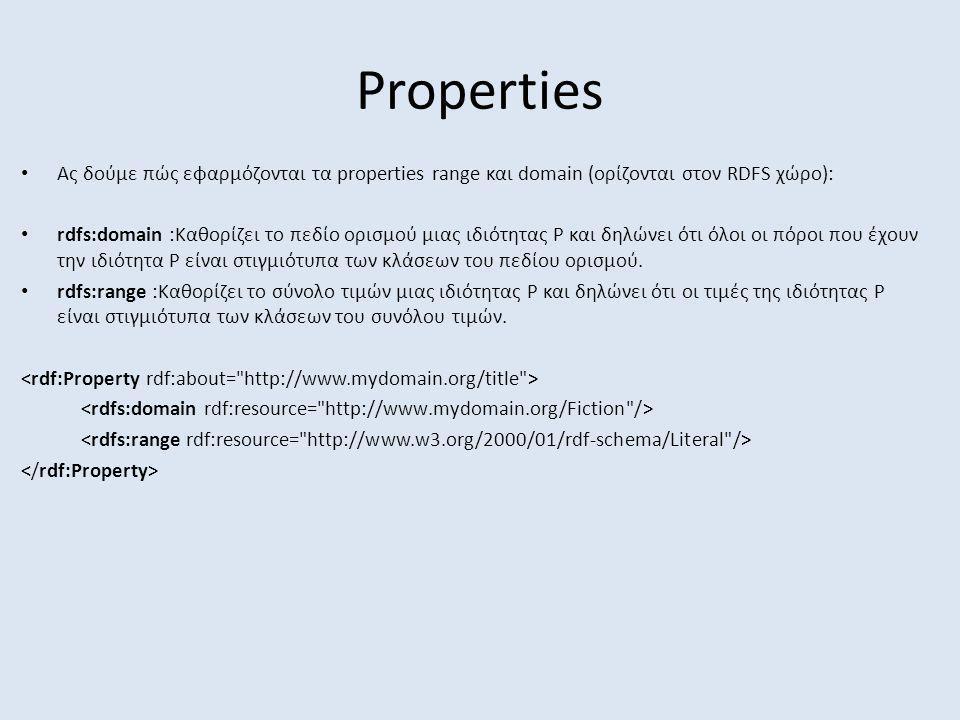 Properties Ας δούμε πώς εφαρμόζονται τα properties range και domain (ορίζονται στον RDFS χώρο):