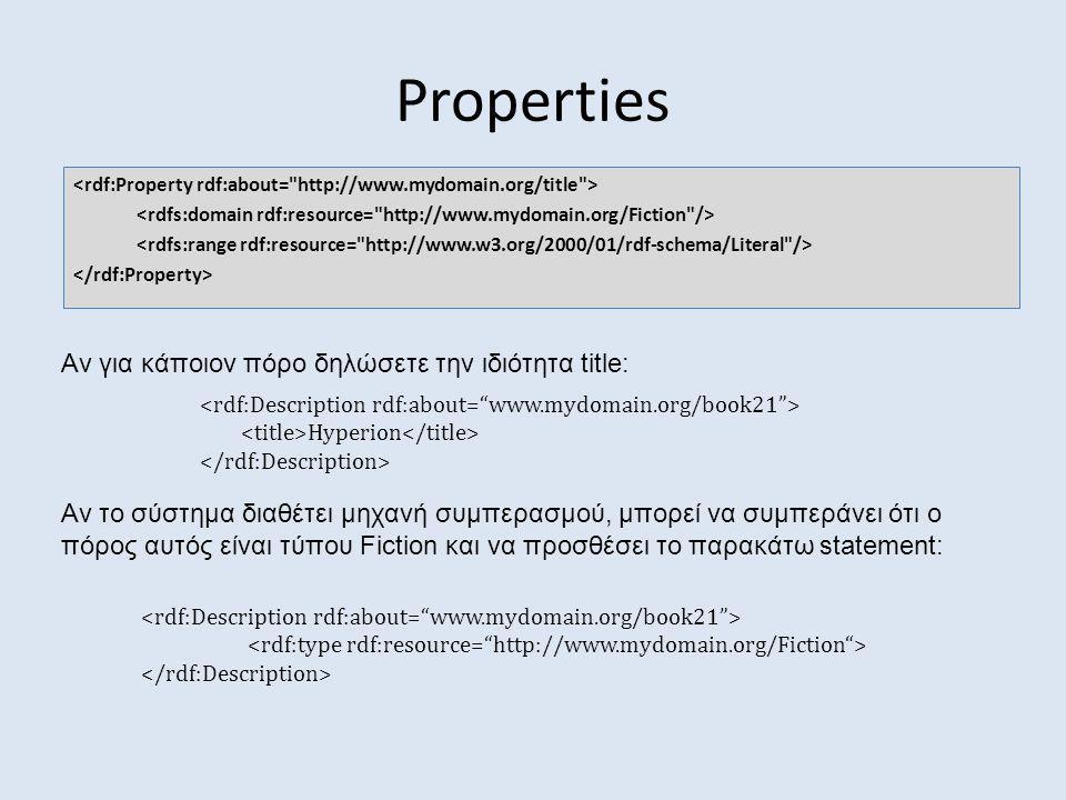 Properties Αν για κάποιον πόρο δηλώσετε την ιδιότητα title: