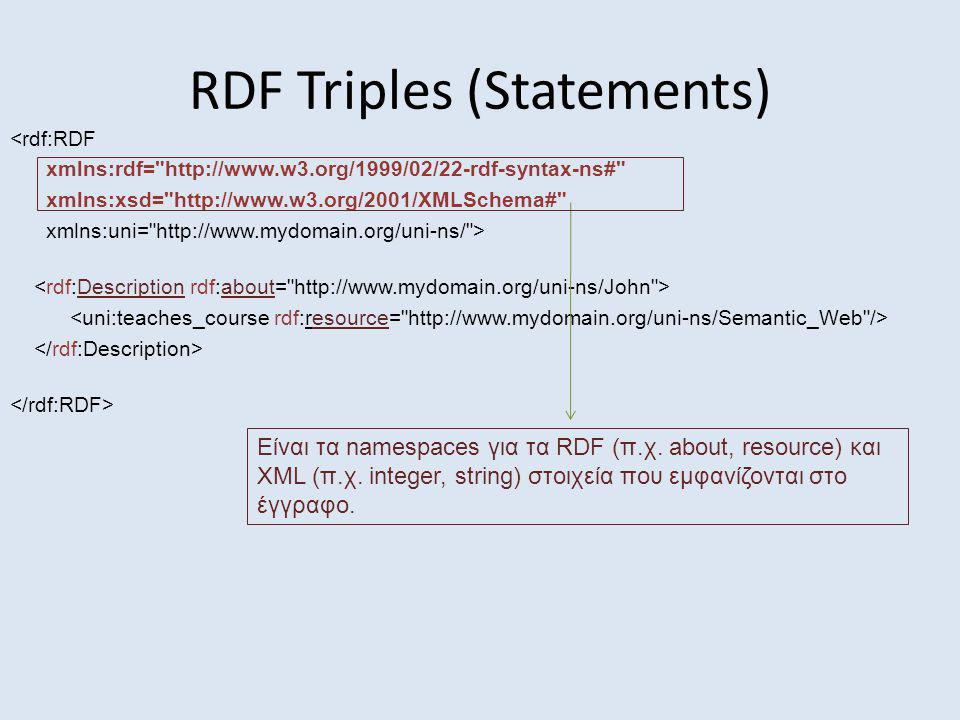 RDF Triples (Statements)