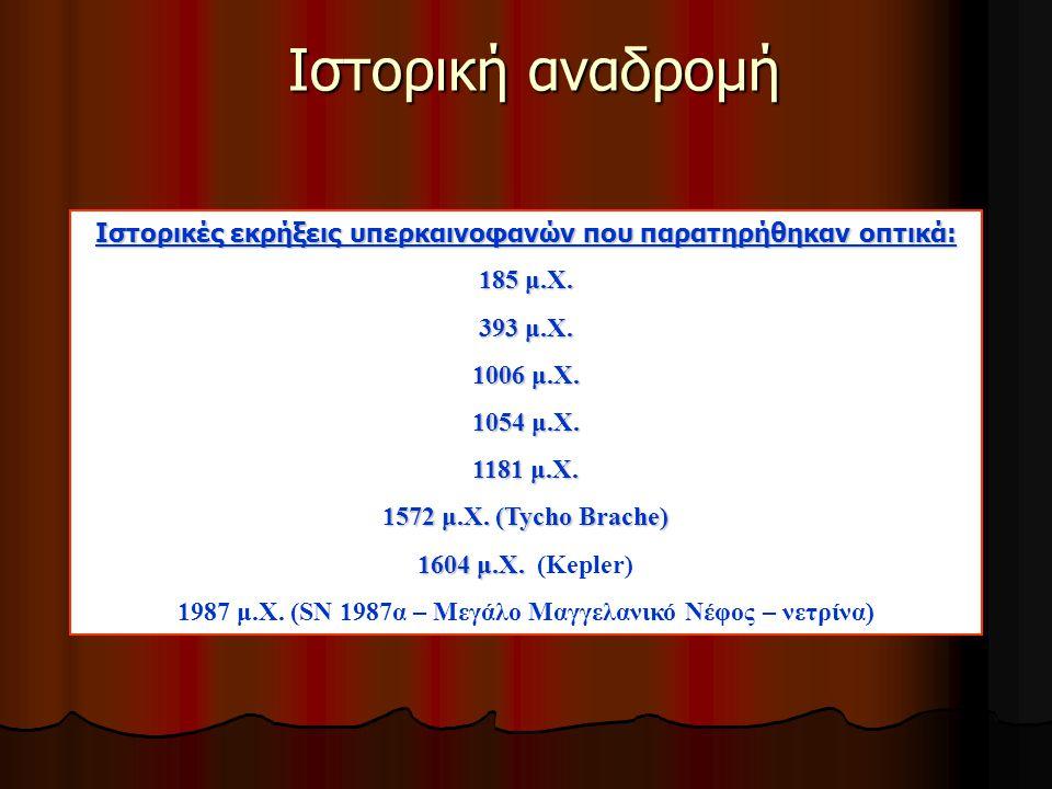 Ιστορική αναδρομή Ιστορικές εκρήξεις υπερκαινοφανών που παρατηρήθηκαν οπτικά: 185 μ.Χ. 393 μ.Χ. 1006 μ.Χ.