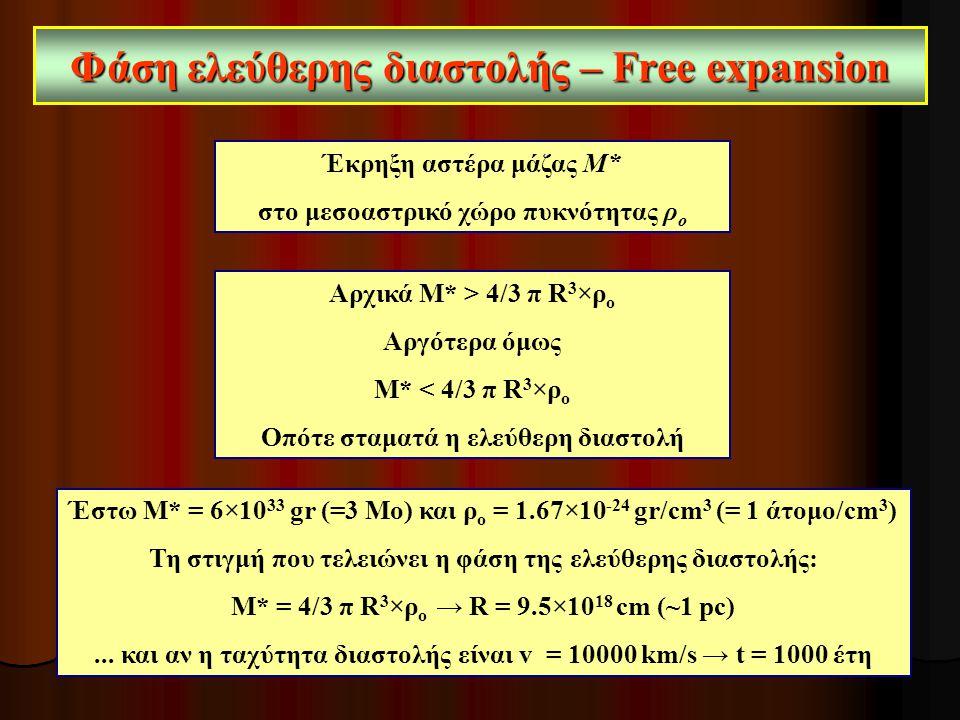 Φάση ελεύθερης διαστολής – Free expansion