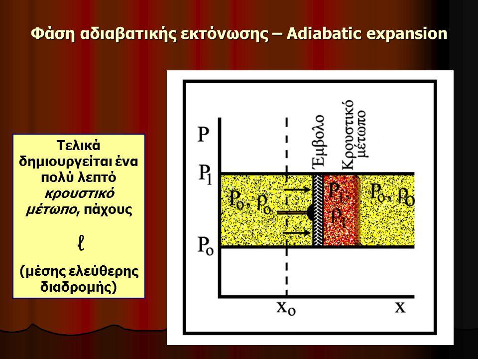 Φάση αδιαβατικής εκτόνωσης – Adiabatic expansion