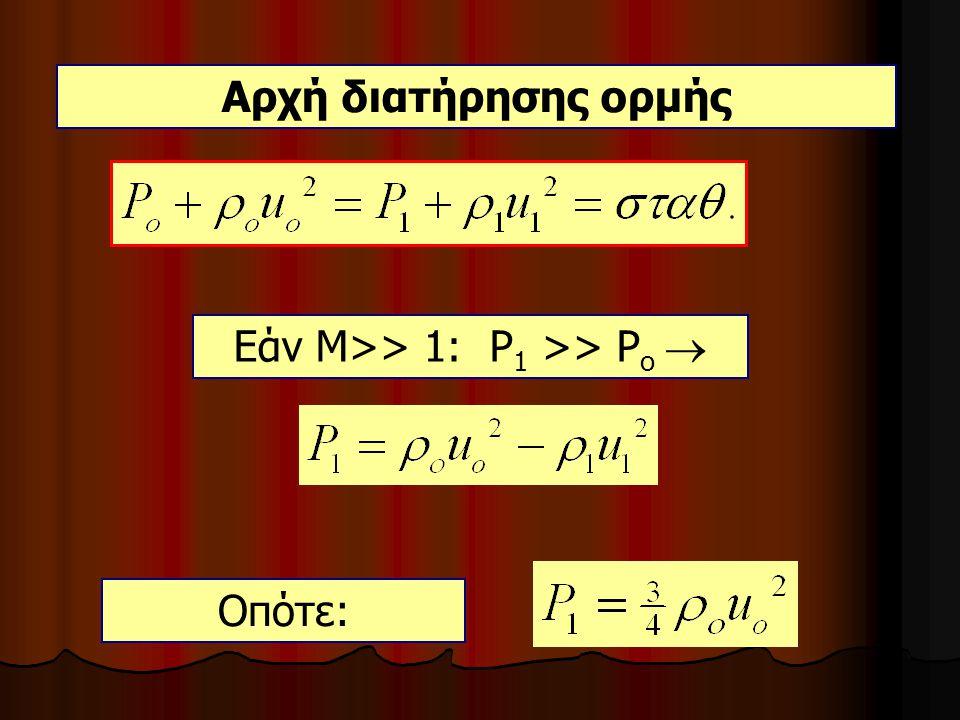 Εάν Μ>> 1: Ρ1 >> Ρο 
