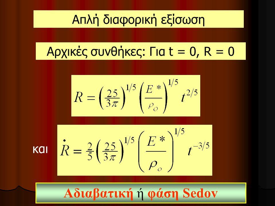 Αδιαβατική ή φάση Sedov