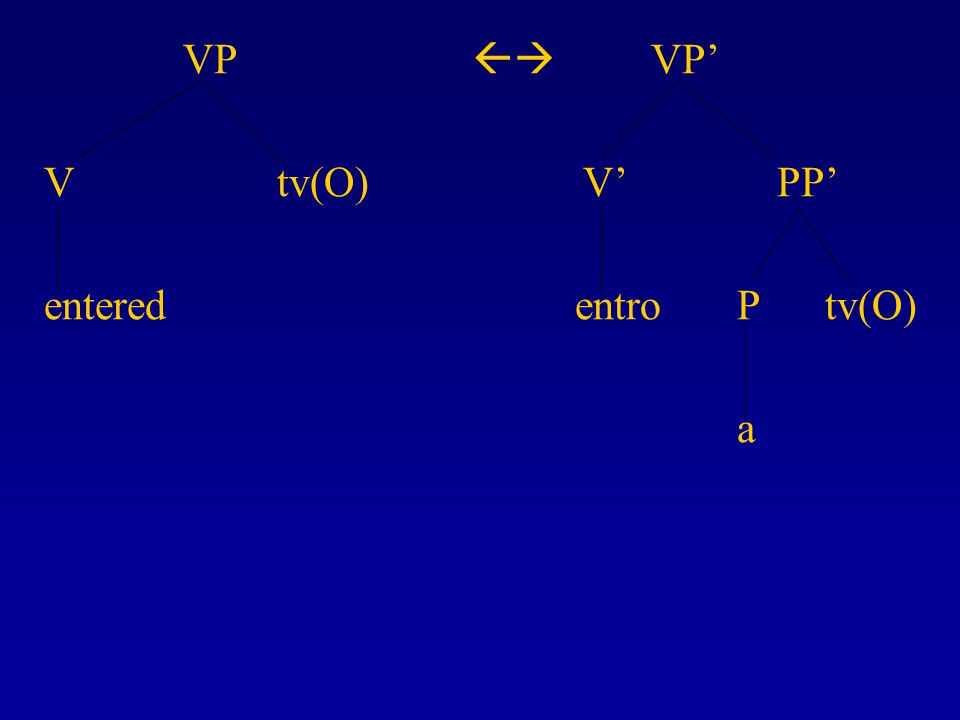 VP  VP' V tv(O) V' PP'