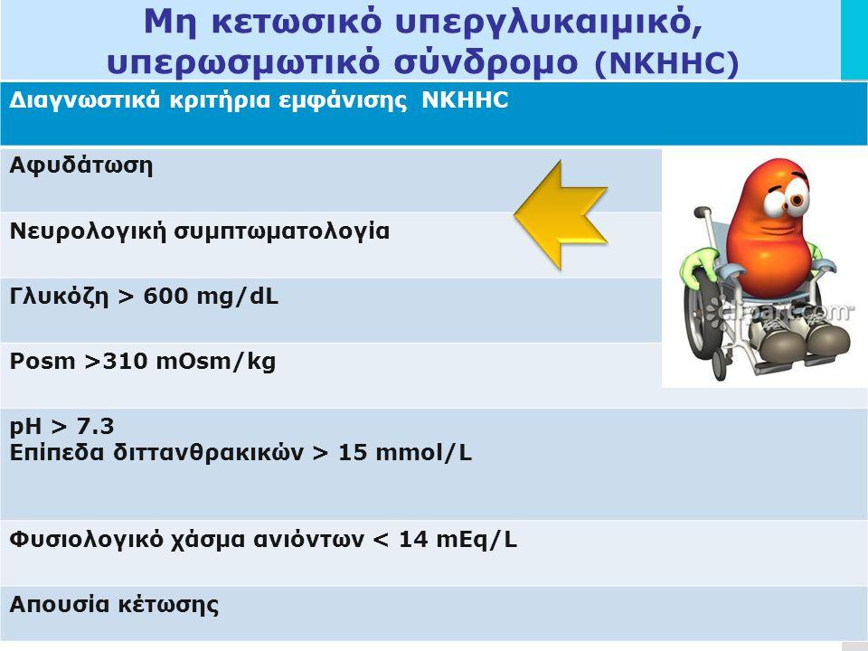 Μη κετωσικό υπεργλυκαιμικό, υπερωσμωτικό σύνδρομο (NKHHC)