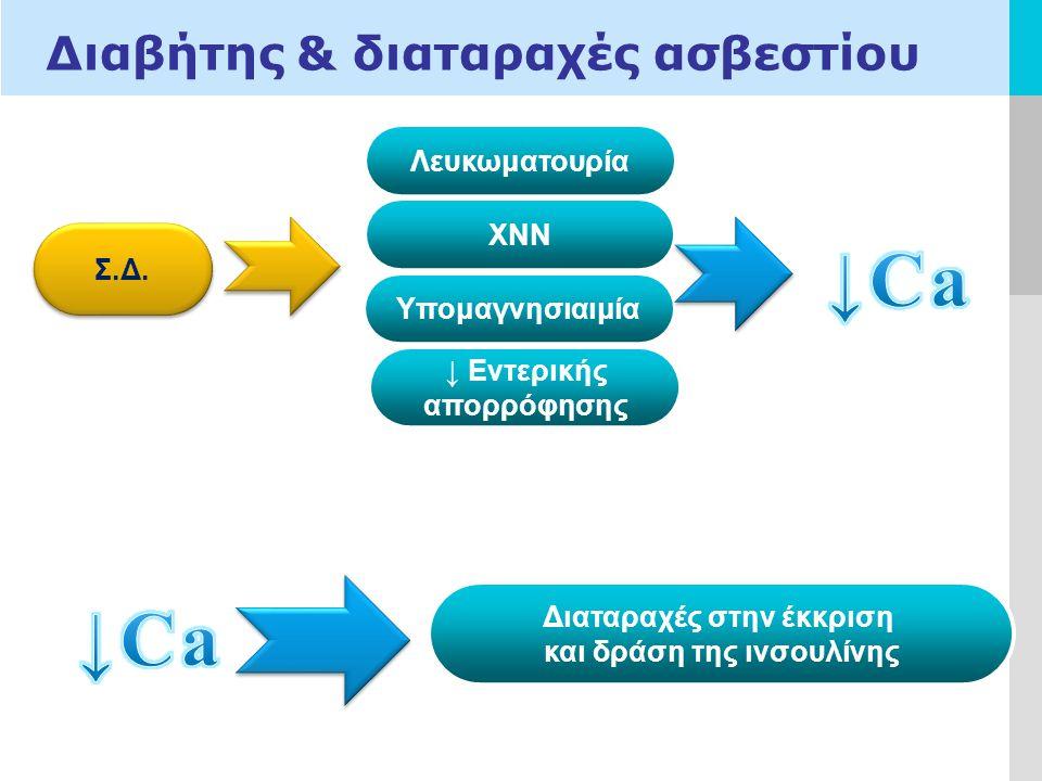 Διαβήτης & διαταραχές ασβεστίου