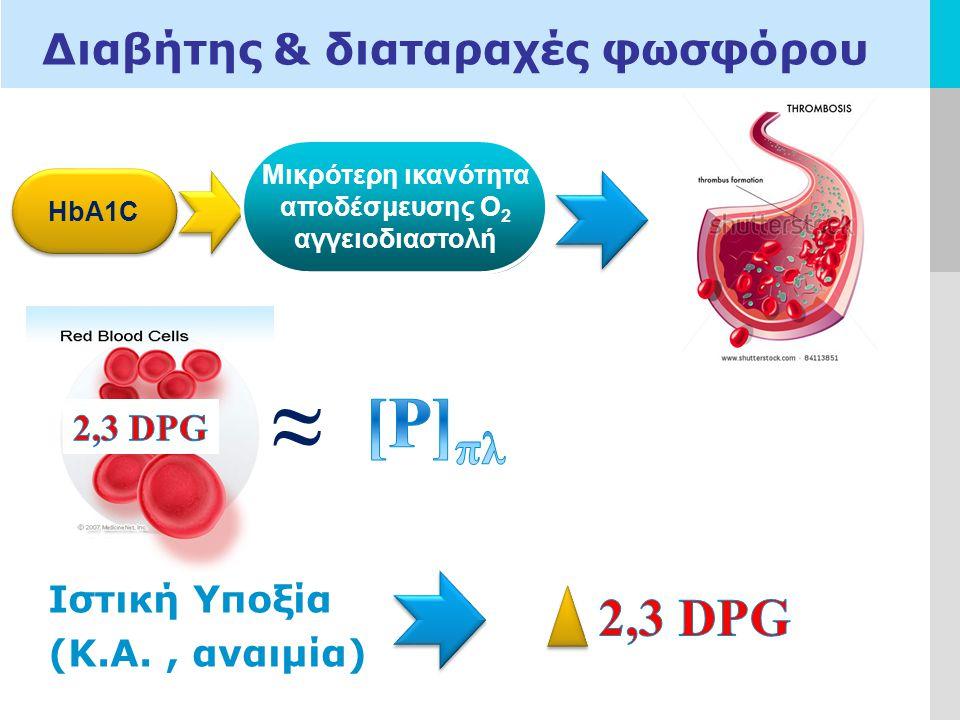 Διαβήτης & διαταραχές φωσφόρου