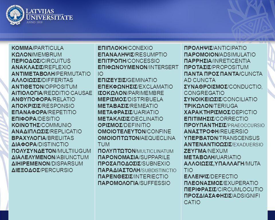 ΚΟΜΜΑ/PARTICULA ΚΩΛΟΝ/MEMBRUM. ΠΕΡΙΟΔΟΣ/CIRCUITUS. ΑΝΑΚΛΑΣΙΣ/REFLEXIO. ΑΝΤΙΜΕΤΑΒΟΛΗ/PERMUTATIO. ΑΛΛΟΙΩΣΙΣ/DIFFERITAS.