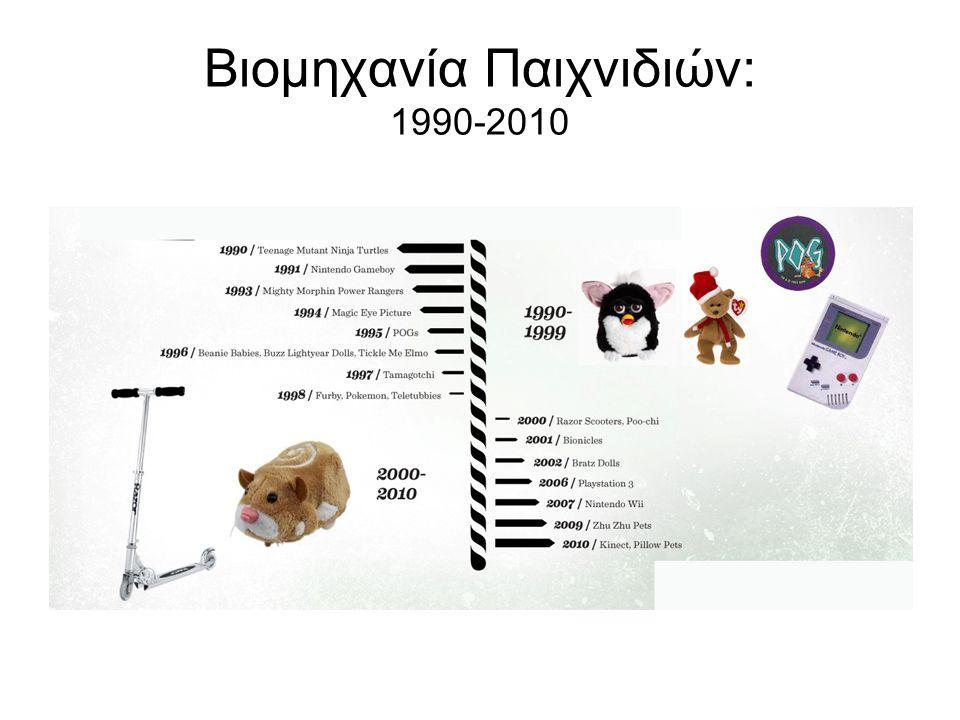 Βιομηχανία Παιχνιδιών: 1990-2010