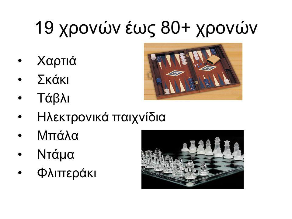 19 χρονών έως 80+ χρονών Χαρτιά Σκάκι Τάβλι Ηλεκτρονικά παιχνίδια