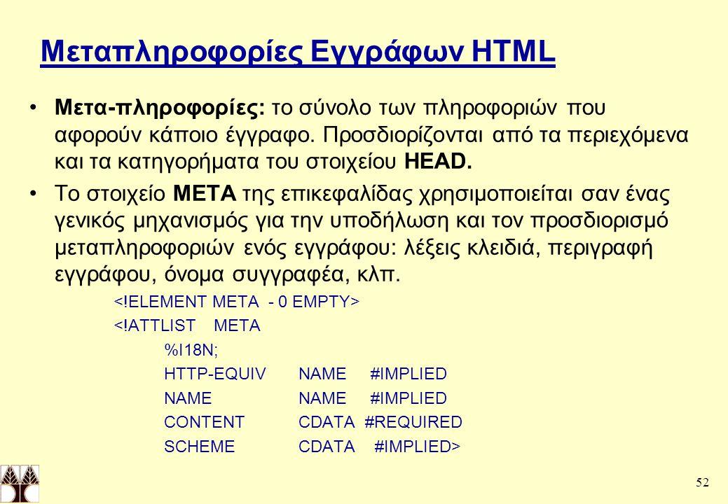 Μεταπληροφορίες Εγγράφων HTML