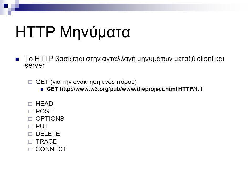 HTTP Μηνύματα Το HTTP βασίζεται στην ανταλλαγή μηνυμάτων μεταξύ client και server. GET (για την ανάκτηση ενός πόρου)