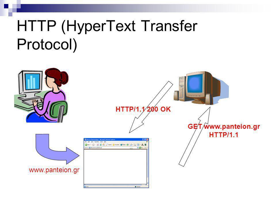 HTTP (HyperText Transfer Protocol)