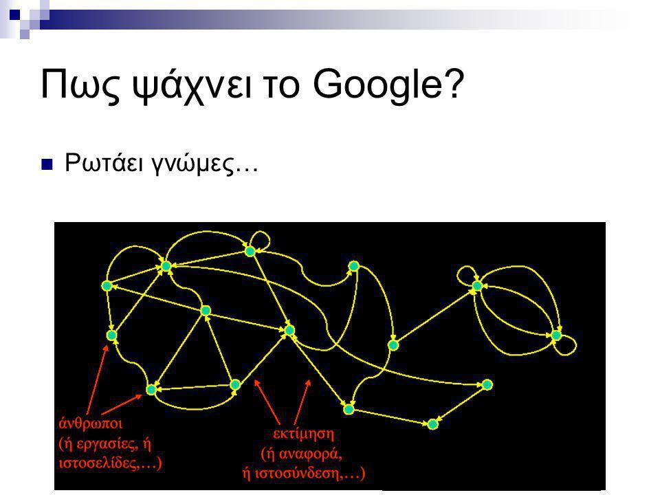 Πως ψάχνει το Google Ρωτάει γνώμες…