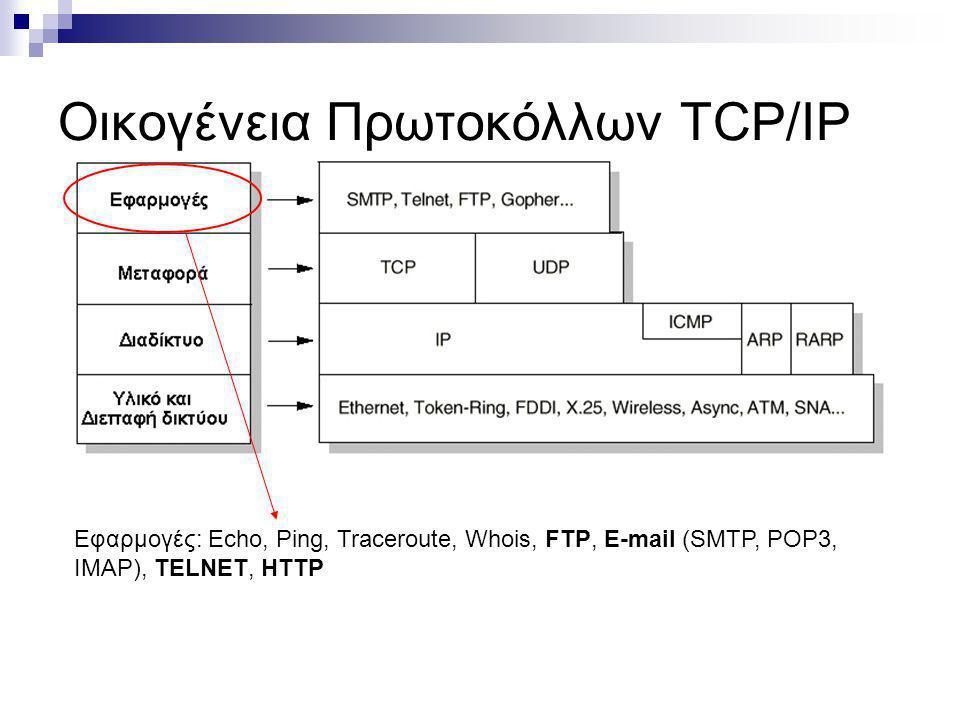 Οικογένεια Πρωτοκόλλων TCP/IP