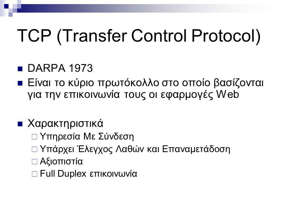 TCP (Transfer Control Protocol)