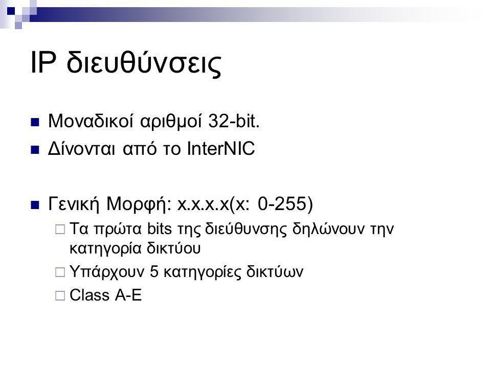 IP διευθύνσεις Μοναδικοί αριθµοί 32-bit. Δίνονται από το InterNIC
