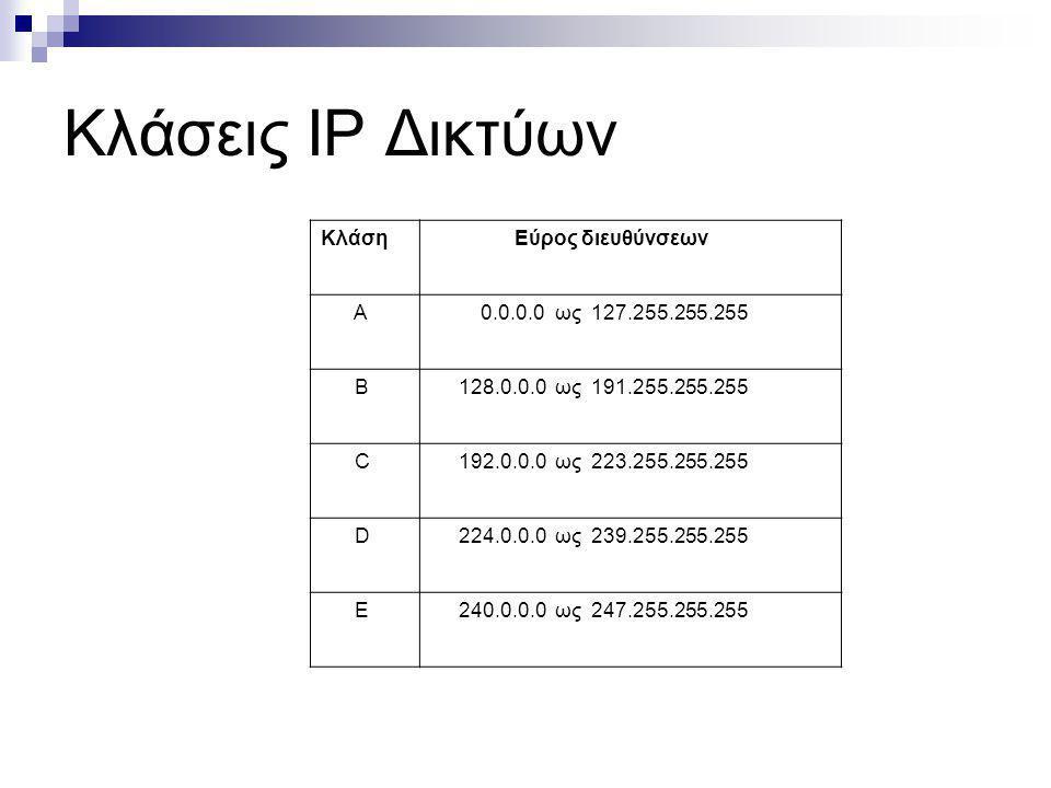 Κλάσεις IP Δικτύων Κλάση Εύρος διευθύνσεων A