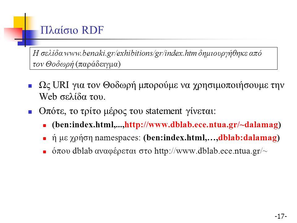 Πλαίσιο RDF Η σελίδα www.benaki.gr/exhibitions/gr/index.htm δημιουργήθηκε από. τον Θοδωρή (παράδειγμα)
