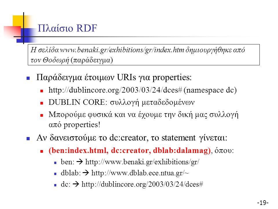 Πλαίσιο RDF Παράδειγμα έτοιμων URIs για properties: