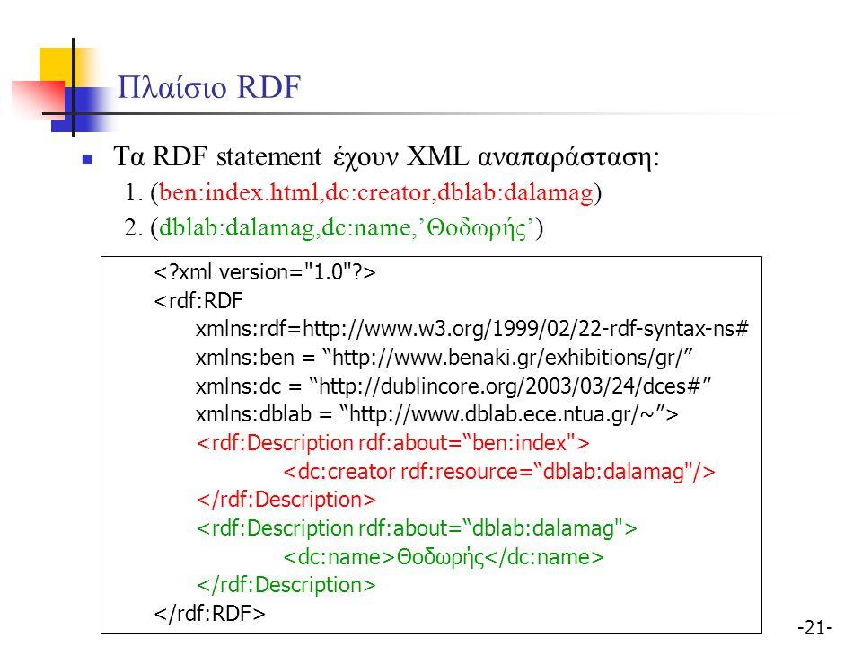 Πλαίσιο RDF Tα RDF statement έχουν XML αναπαράσταση:
