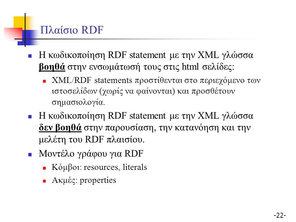 Πλαίσιο RDF H κωδικοποίηση RDF statement με την XML γλώσσα βοηθά στην ενσωμάτωσή τους στις html σελίδες: