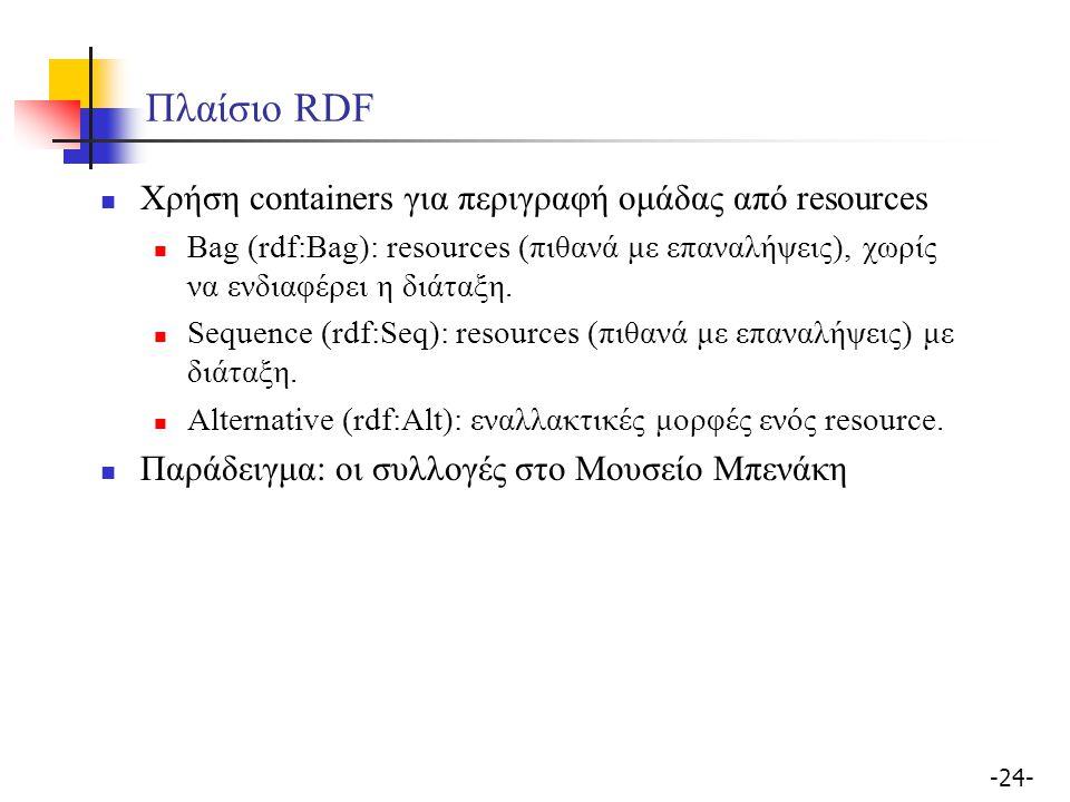 Πλαίσιο RDF Χρήση containers για περιγραφή ομάδας από resources