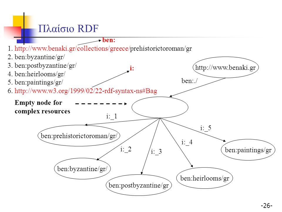 Πλαίσιο RDF ben: 1. http://www.benaki.gr/collections/greece/prehistorictoroman/gr. 2. ben:byzantine/gr/