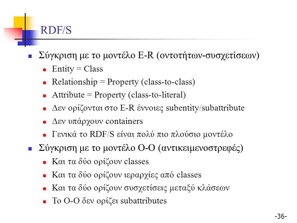 RDF/S Σύγκριση με το μοντέλο E-R (οντοτήτων-συσχετίσεων)