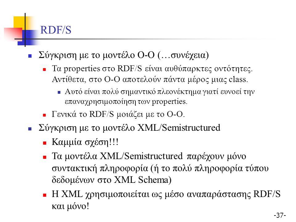 RDF/S Σύγκριση με το μοντέλο Ο-Ο (…συνέχεια)