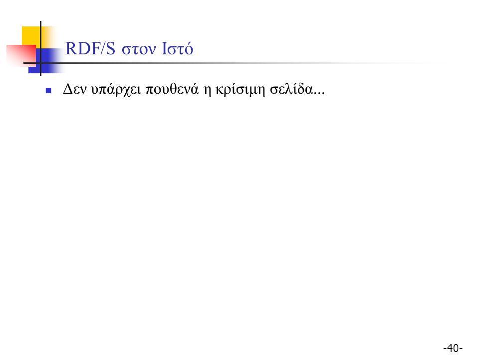 RDF/S στον Ιστό Δεν υπάρχει πουθενά η κρίσιμη σελίδα...