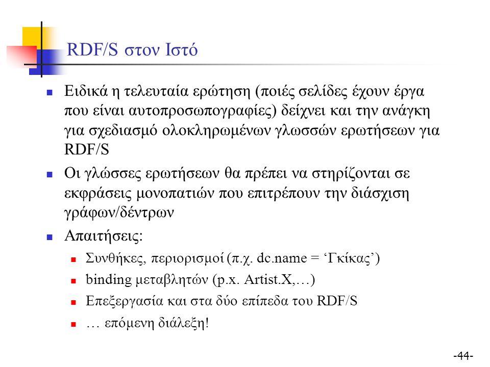 RDF/S στον Ιστό