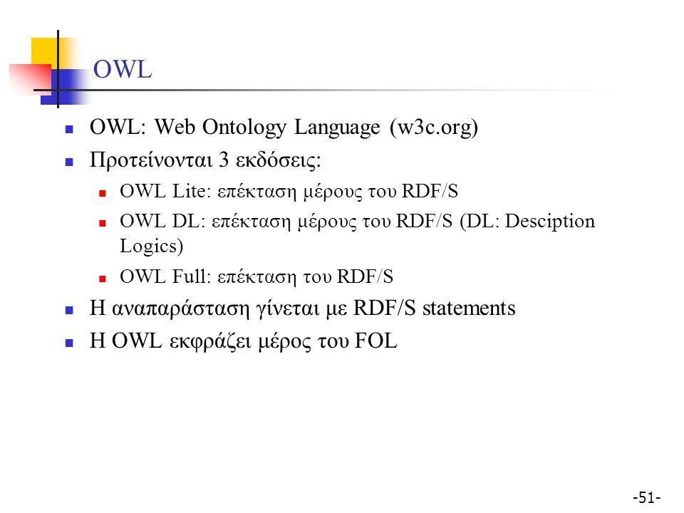 OWL OWL: Web Ontology Language (w3c.org) Προτείνονται 3 εκδόσεις: