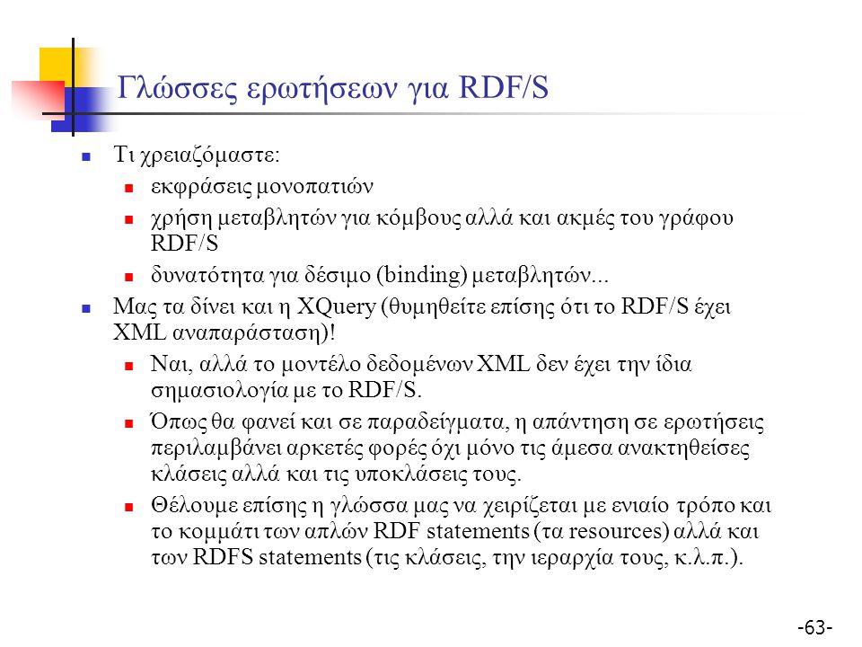 Γλώσσες ερωτήσεων για RDF/S