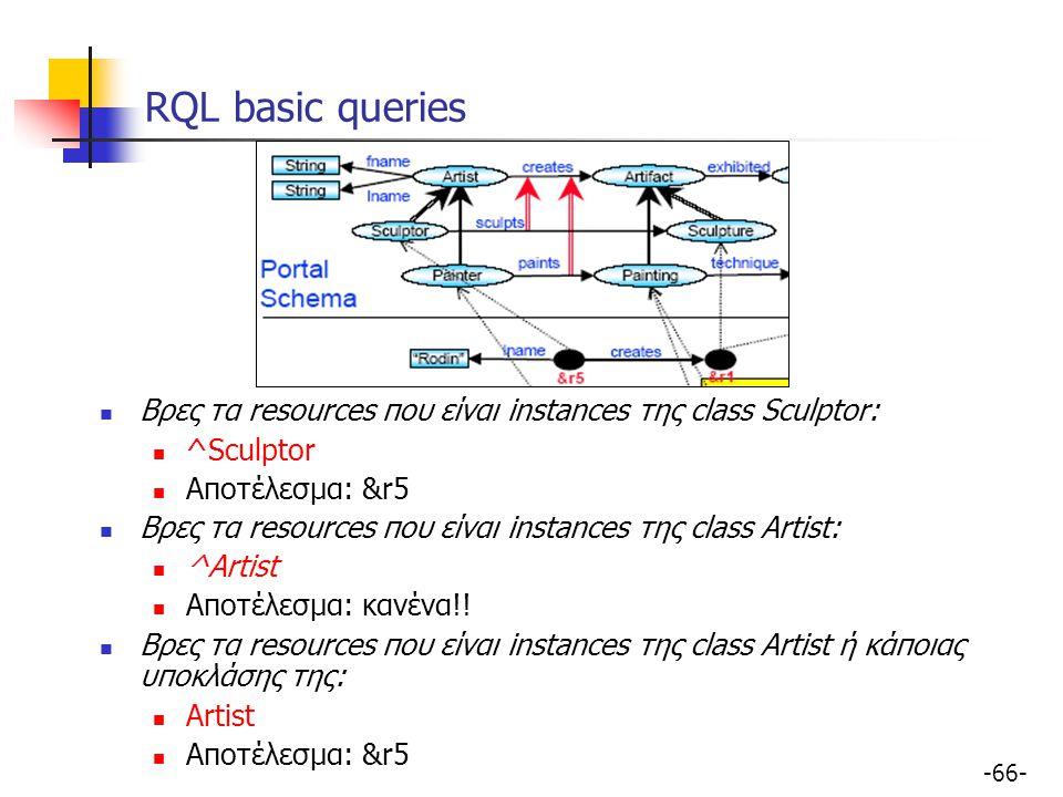 RQL basic queries Βρες τα resources που είναι instances της class Sculptor: ^Sculptor. Αποτέλεσμα: &r5.